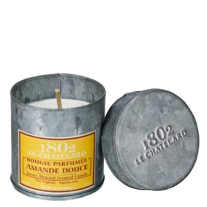 Chatelard 1802 French Scented Candles